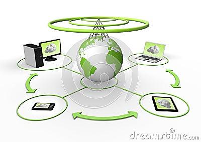 Wireless global network visualization