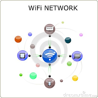 how to connect device to network