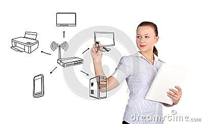 Wireless scheme