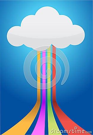 Wolke und Anschlusspfad