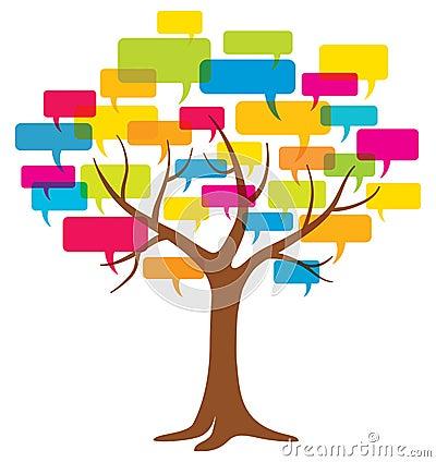 Word Balloon Tree