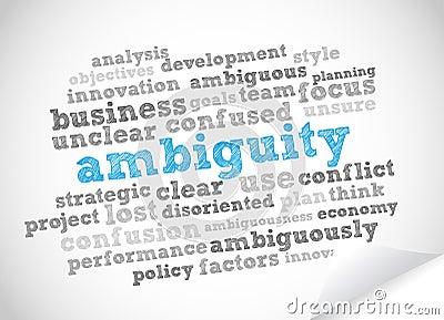 Word Cloud Ambiguity