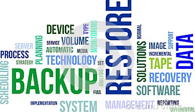 Word cloud - backup restore