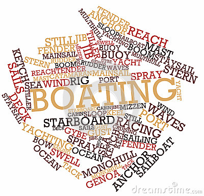 Word cloud for Boating