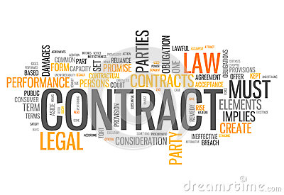 Contract Word Cloud Photo Image 52342333 – Contract Word