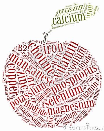 words associated vitamins minerals agcrewall