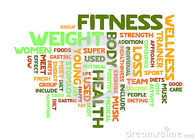 Word cloud of fitness