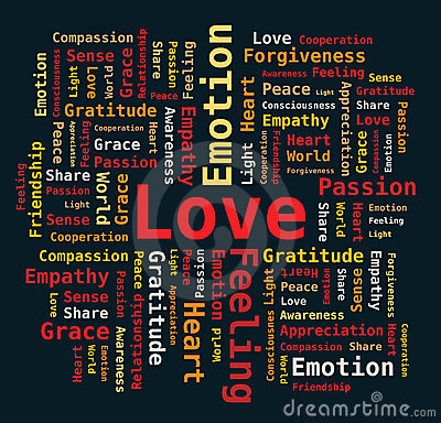 Free Word Cloud - Love / Passion / Heart / Gratitude Royalty Free Stock Image - 18268736
