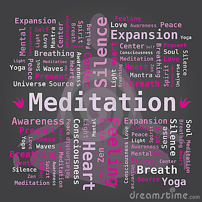 Word Cloud - Meditation