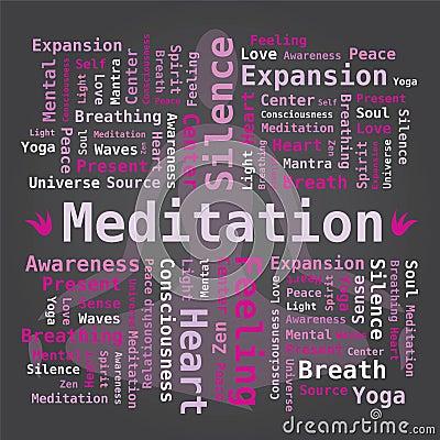 Word Cloud - Meditation