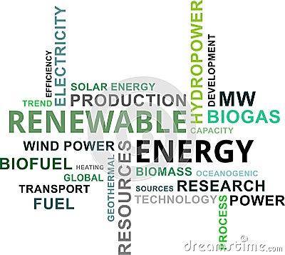 Word Cloud Renewable Energy Royalty Free Stock Photos