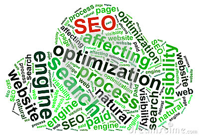 Word Cloud of SEO Tag
