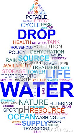 Word Cloud - Water Drop Stock Photo - Image: 26359850
