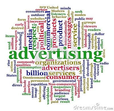 Wordcloud of advertising
