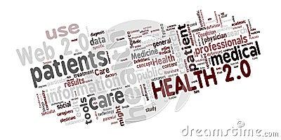 Wordcloud da saúde 2.0