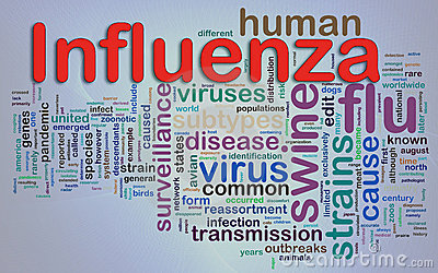 Wordcloud of Influenza