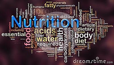 Wordcloud of nutrition