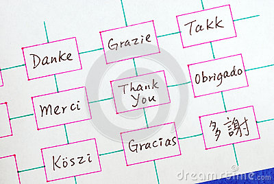 The words Thank You in different languages