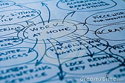 Work at home diagram