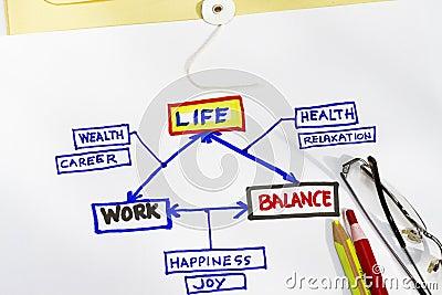 Work life and balance