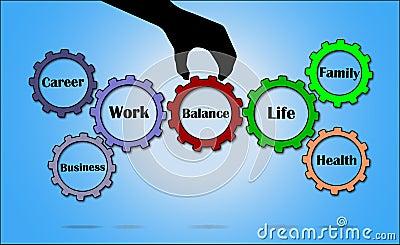 Work Life Balance Concept illustration using Gears