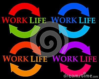 Work life cycle