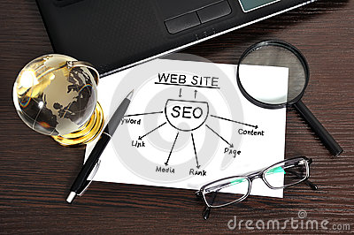 Workplace with seo