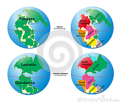 World map of Pangaea, Laurasia, Gondwana