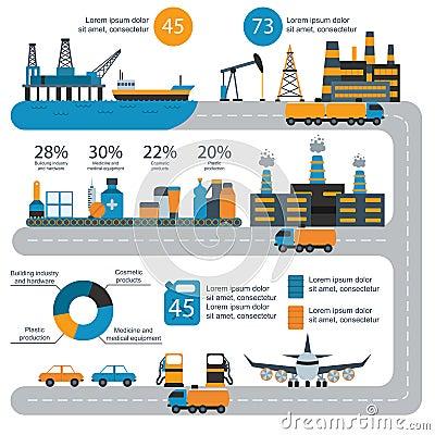 petroleum industry business plan