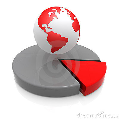 World Percentage