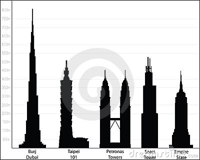 World tallest buildings vector illustration
