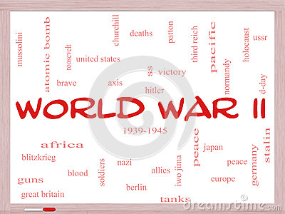 World War II Word Cloud Concept on a Whiteboard