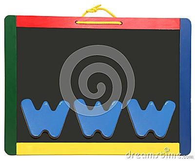 World Wide Web On Chalkboard
