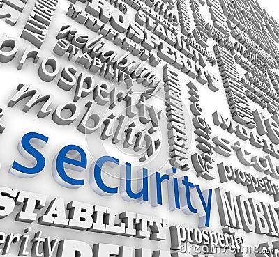 Wort-Hintergrund-Wohlstands-Stabilität der finanziellen Sicherheit 3D