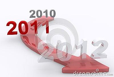 Years Forward