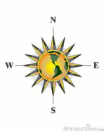 Yellow compass