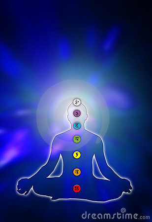 Yoga and chakras