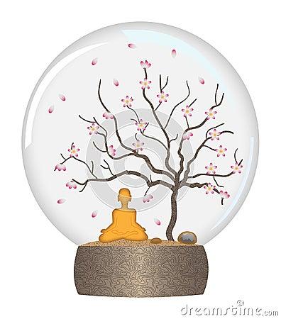 Yoga-glass ball