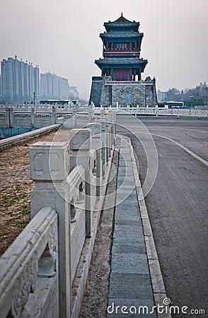 Yongdingmen gate