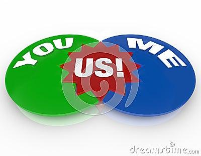 You Me Us - Venn Diagram Relationship Love Compatibility