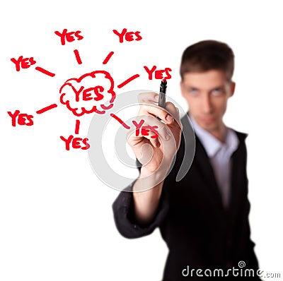 Young businessman decide for positive decision