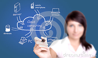 Young woman drawing cloud computing diagram