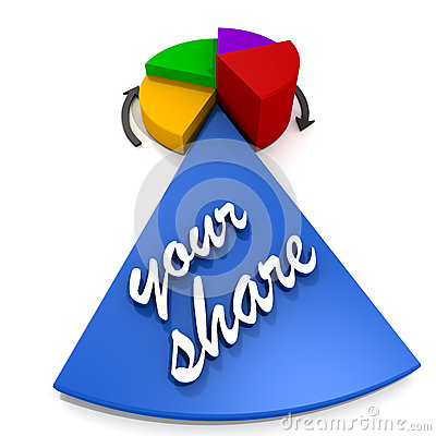 Your share