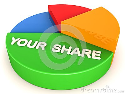 Your share of profit