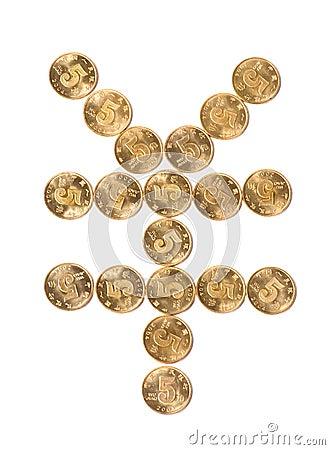 Yuan symbol