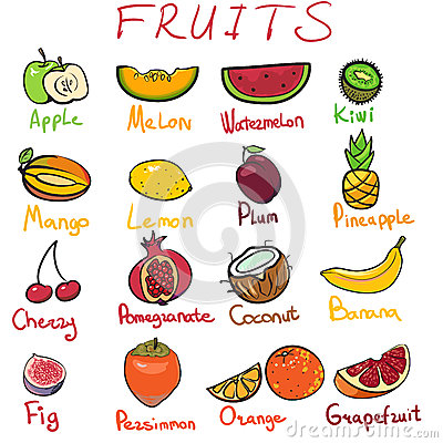 Yummy Fruits