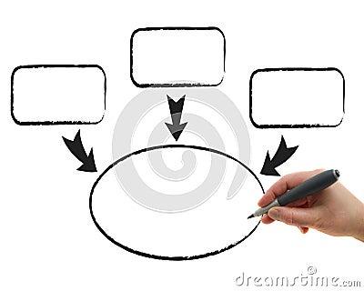 Zeichnungs-Diagramm