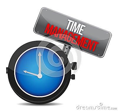Zeit zum Management.