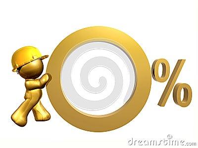 Zero percent interest rate