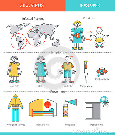 Zika Virus Infographic Stock Vector - Image: 65829254